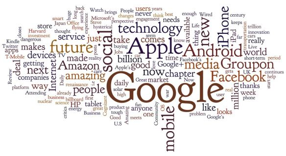Wordle - quarterly titles - 2011-09-18