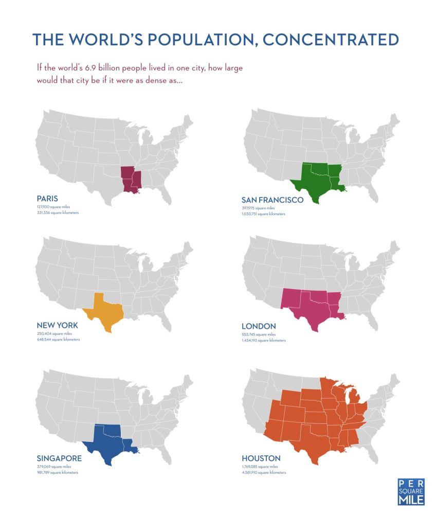 Population density (large)